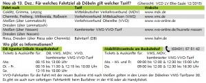 VCD-Grafik zum Döbelner Nahverkehr